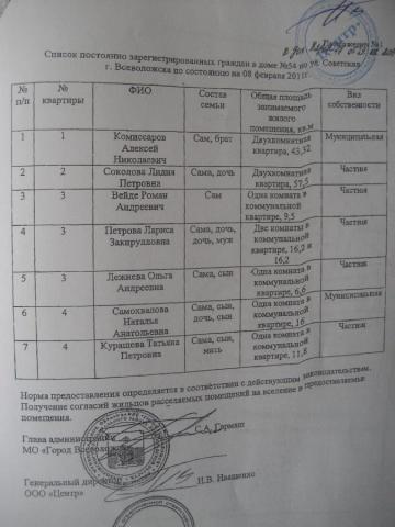 Список расселяемых.JPG