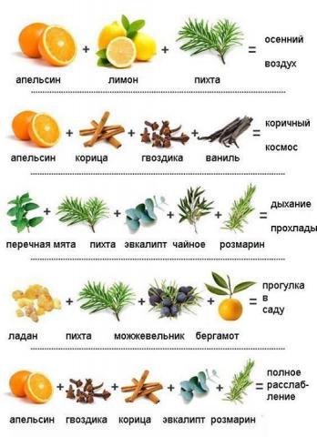 смешиваем масла и получаем ароматы.jpg