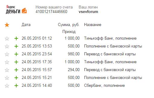 Прикрепленное изображение: 2015-05-26 01-24-15 История платежей и пополнений   Яндекс.Деньги - Google Chrome.png